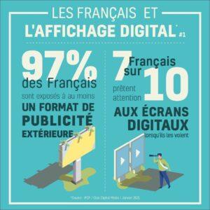 Enquete IFOP digital